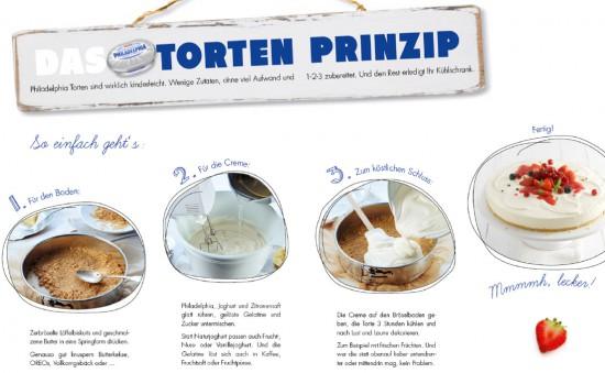 Das Torten-Prinzip